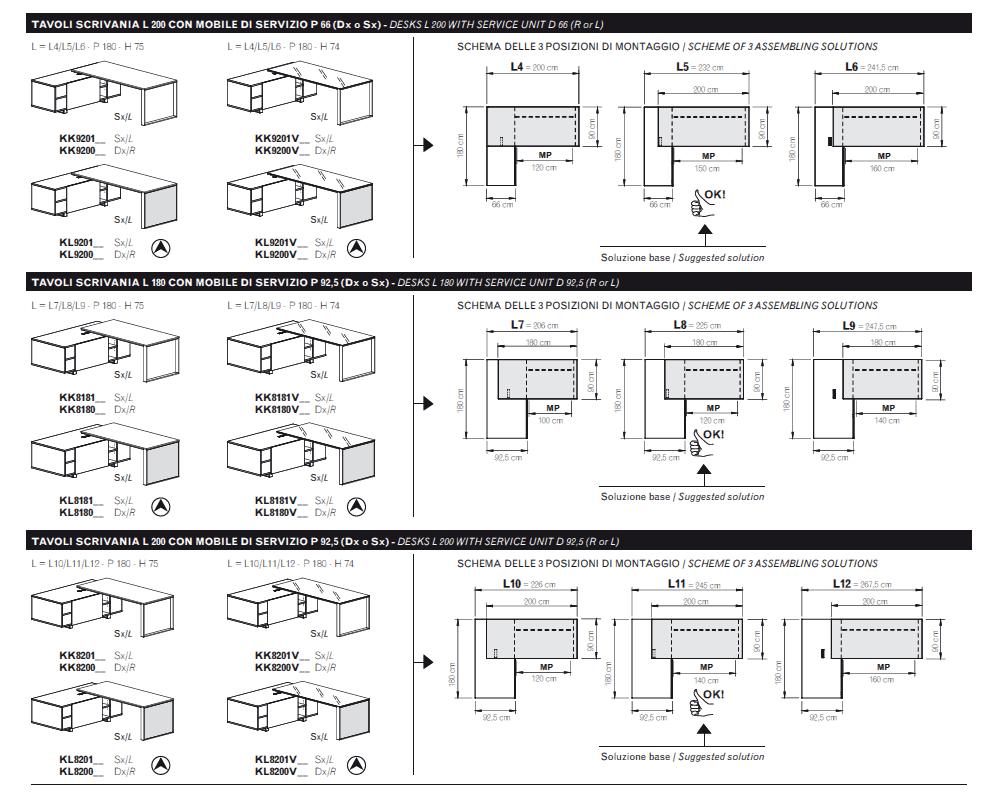 Despacho planeta mobiliario de oficina sillas de for Telefono registro bienes muebles madrid